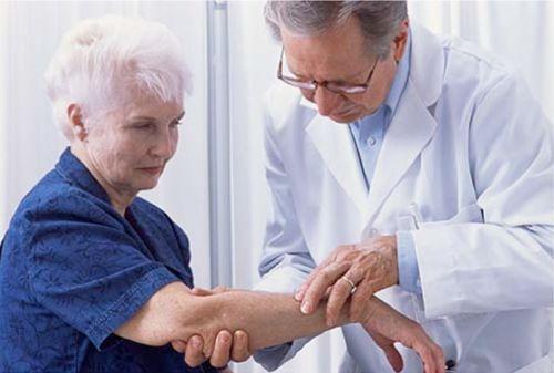 Классификация. Методы диагностики и лечения